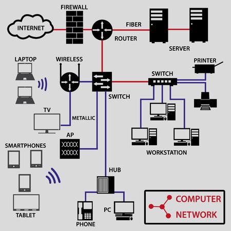 Rete di computer connessioni icone e topologia Archivio Fotografico - 41159039
