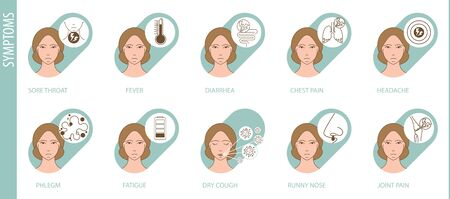 Vector icons of respiratory diseases, flu, coronavirus Covid-19 symptoms for infographic and poster