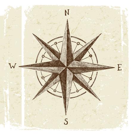 kompas: ručně malovaná větrná růžice ve stylu vintage
