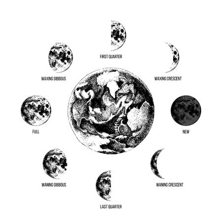 Fases lunares dibujadas a mano alrededor de la Tierra. Ilustración vectorial en estilo retro
