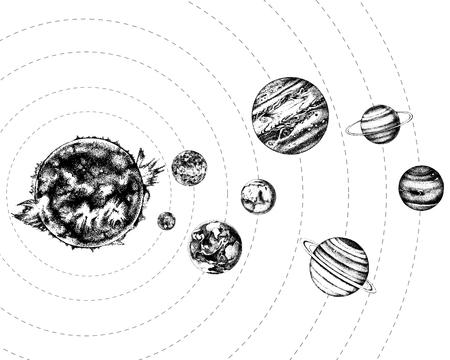 Illustration du système solaire dessiné à la main: Soleil, Mercure, Vénus, Terre, Mars, Jupiter, Saturne, Uranus, Neptune.