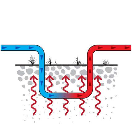 geothermal energy infographic diagram vector illustration Vektorové ilustrace