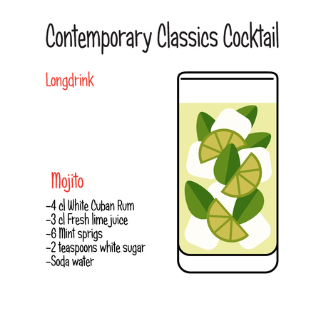 Set of hand drawn alcoholic drinks, Mojito alcoholic cocktail vector illustration recipe . Bartender guide concept. Isolated vector icons. Vecteurs