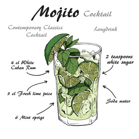 Recette simple pour un cocktail alcoolisé Mojito. Illustration vectorielle d'un style de croquis. Vecteurs