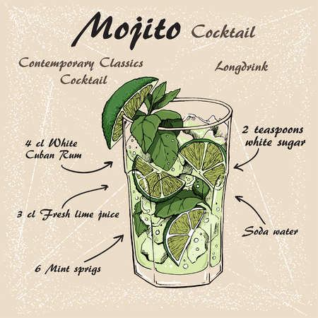 Simple recipe for an alcoholic cocktail Mojito. Vector illustration of a sketch style.