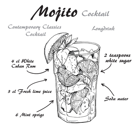 Simple recipe for an alcoholic cocktail Mojito. Vector illustration of a sketch style on chalk-board
