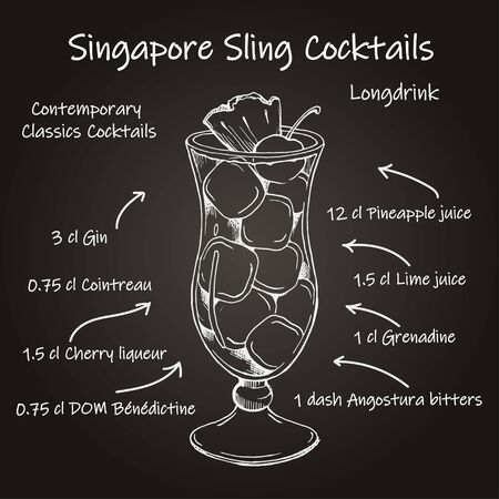 The Singapore Sling cocktail 1 Illustration