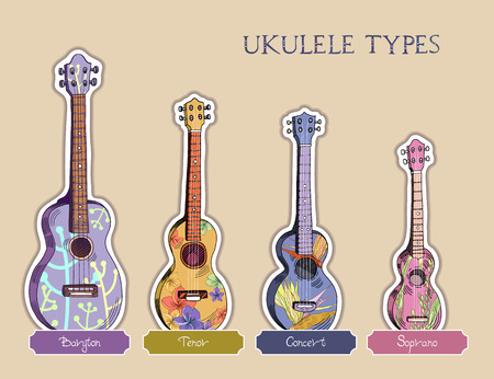 Set of vector ukuleles with hawaiian floral pattern. Signed with lettering. Vector Illustration