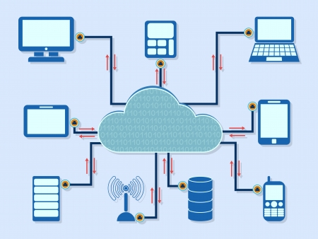 Cloud computing vector scheme Illustration