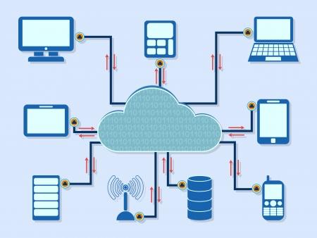 Cloud computing vector scheme Иллюстрация