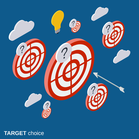 trading questions: Target, strategy, solution choice vector concept