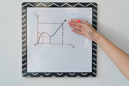 smudge: A girl shows a graph on a white board. Female hand against a white board.