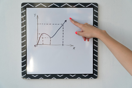 distribution board: A girl shows a graph on a white board. Female hand against a white board.