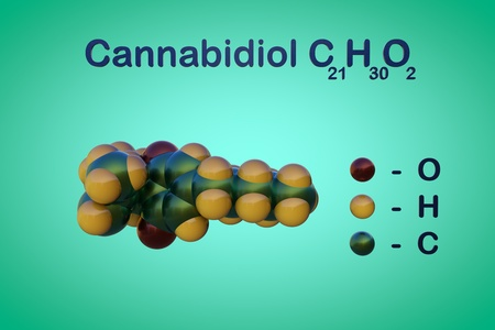 Structural chemical formula and molecular model of cannabidiol (CBD), an active ingredient in cannabis derived from the hemp plant. Medical background. Scientific background. 3d illustration