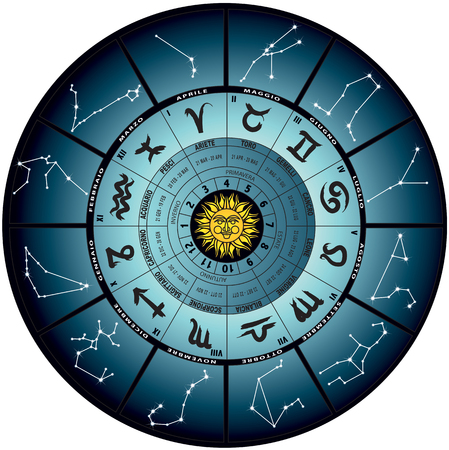 graphic illustration of the Italian wheel astral