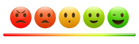 Stimmungsmesser, Skala, von rotem wütendem Gesicht bis hin zu glücklichem grünem Emoji, buntes Banner für soziale Netzwerke oder mobile Apps, Vektorillustration isoliert illustration