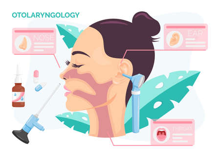 Otolaryngology concept. Woman undergoing ear, nose or throat treatment at ENT clinic, isolated vector illustration in cartoon flat style. 向量圖像