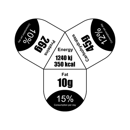 Energy value of product is template for packaging. Figures for an example. Sticker for food  イラスト・ベクター素材