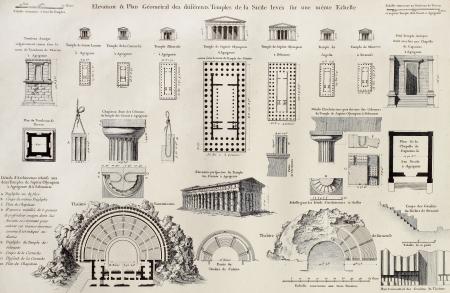 doric: Comparative plate of Magnae Greece temples in Sicily. Created byRenard and Berthauld, published on Voyage Pittoresque de Naples et de Sicilie, by J. C. R. de Saint Non, Impr. de Clousier, Paris, 1786