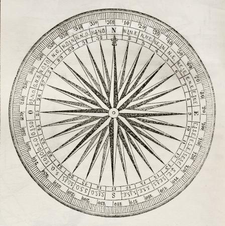 rosa dei venti: Rosa dei venti illustrazione invecchiato. Per autore non identificato, pubblicato il Magasin Pittoresque, Parigi, 1842 Editoriali