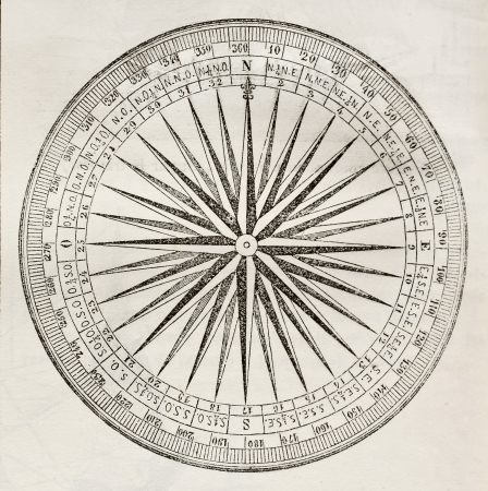 engraved: Wind rose old illustration. By unidentified author, published on Magasin Pittoresque, Paris, 1842