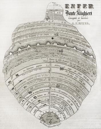 infierno: Antiguo mapa Hell inspirado a Commedy Divina de la literatura italiana genio Alighieri Dante. Creado por Ratel, publicado el Magasin Pittoresque, París, 1850 Editorial