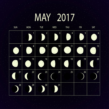 moon phases: Moon phases calendar for 2017 on night sky. May. Vector illustration.