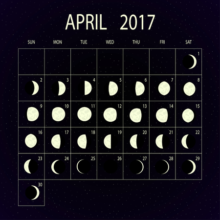 moon phases: Moon phases calendar for 2017 on night sky. April. Vector illustration. Illustration
