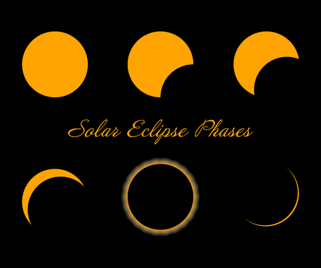 Solar eclipse phases. Isolated on black background. Vector.