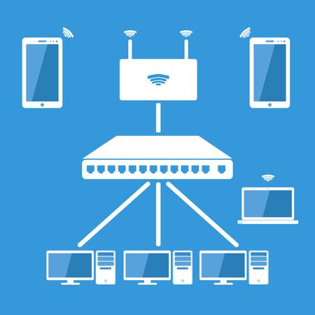 Computer network,Local area network concept