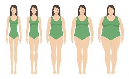 체질량 지수 벡터 일러스트는 저체중에서 극도로 비만입니다. 다른 비만도와 여자 실루엣입니다. 다른 몸무게의 여성 몸매