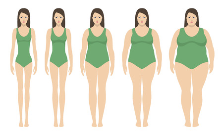 Body mass index vector illustration from underweight to extremly obese. Woman silhouettes with different obesity degrees. Female body with different weight