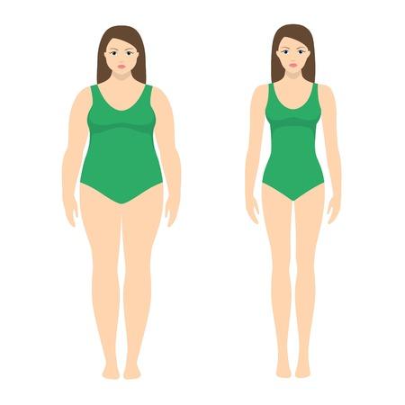 Vectorillustratie van een vrouw vóór en na gewichtsverlies. Vrouwelijk lichaam in vlakke stijl. Succesvol dieet en sportconcept. Slanke en dikke meisjes.