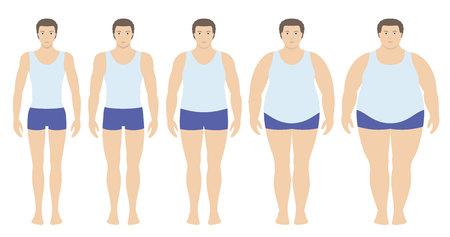 Índice de masa corporal ilustración vectorial de bajo peso a muy obesos en estilo plano. Hombre con diferentes grados de obesidad. Cuerpo masculino con diferente peso.