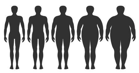 Illustration vectorielle de l'indice de masse corporelle de l'insuffisance pondérale à l'extrême obésité. Silhouettes d'homme avec différents degrés d'obésité. Corps masculin avec poids différent. Banque d'images - 85997535