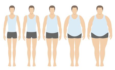 体をフラット スタイルで非常に肥満体重からボディマス指数ベクトルのイラスト。異なる肥満度を持つ男。体重別で男性の体。