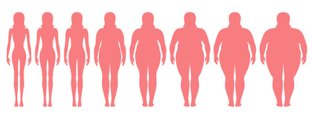 Vector illustration  of woman silhouettes with different  weight from anorexia to extremely obese. Body mass index, weight loss concept.