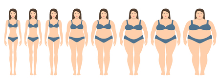 A Vector illustration of women with different weight from anorexia to extremely obese. Body mass index, weight loss concept. Stock Illustratie