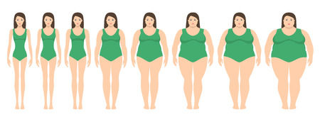 Vector illustration  of women with different  weight from anorexia to extremely obese. Body mass index, weight loss concept. 向量圖像