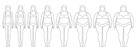 Illustrazione vettoriale di sagome di donna con peso diverso dall'anoressia a estremamente obesi. Indice di massa corporea, concetto di perdita di peso. Vettoriali