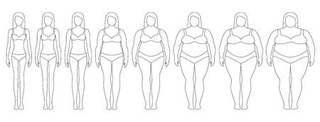 Ilustración de vector de siluetas de mujer con diferente peso desde anorexia hasta extremadamente obeso. Índice de masa corporal, concepto de pérdida de peso. Ilustración de vector