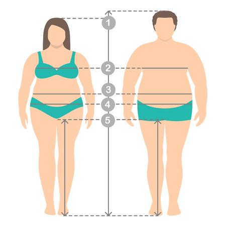 Illustration von übergewichtigen Männern und Frauen in voller Länge mit Messlinien von Körperparametern. Männer- und Frauenkleidung plus Größenmaße. Messungen und Proportionen des menschlichen Körpers.