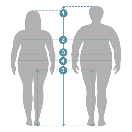 Silhouettes of overweight man and women in full length with measurement lines of body parameters . Man and women clothes plus size measurements. Human body measurements and proportions. Illustration