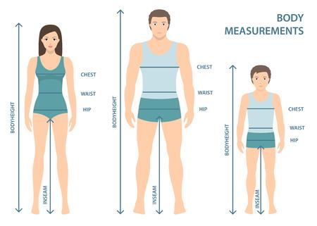 Illustration vectorielle de l'homme, des femmes et des garçons en pleine longueur avec des lignes de mesure des paramètres corporels. Mesures de tailles homme, femme et enfant. Mesures et proportions du corps humain. Design plat.
