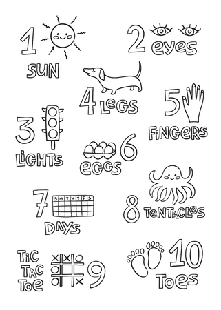 Numbers and counting practice printable poster, worksheet for pre school, kindergarten kids. Contour   numbers flashcard for kids learning to count, coloring sheet. Standard-Bild - 124533668