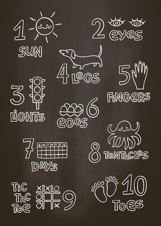 Numbers and counting practice printable poster, worksheet for pre school, kindergarten kids. Numbers  flashcard on chalk board background for kids learning to count.