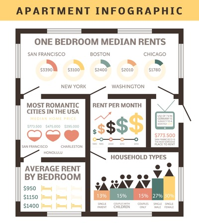 median: Apartment, rental property - infographic elements. Editable file, made of theme vector icons. Real estate charts, graphs Illustration