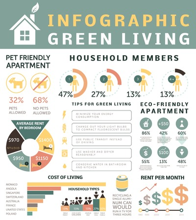green living: Eco-friendly apartment, green living - infographic elements. Editable file, made of theme vector icons. Charts, graphs Illustration