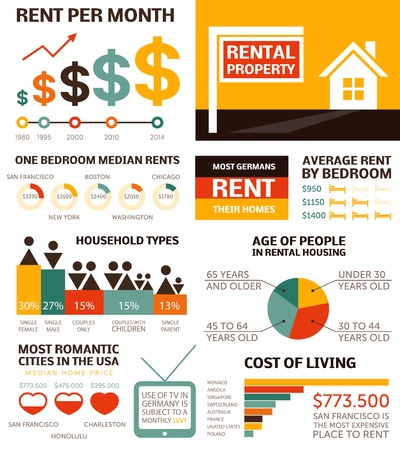 Rental property - infographic elements. Editable file, made of theme vector icons. Real estate charts, graphs Иллюстрация