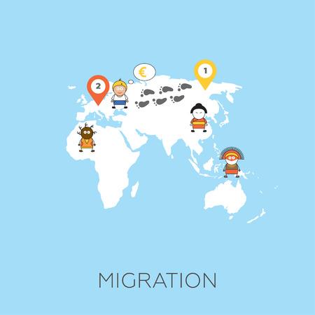 migraci�n: Concepto de migraci�n global. Ilustraci�n vectorial de dibujos animados de humano que va de Europa Oriental a Europa Occidental. Los inmigrantes en la Uni�n Europea. El hombre en busca de trabajo, con la esperanza de una mejor vida.